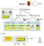 内网安全管理系统
