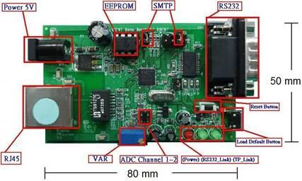 串口转485电路设计图