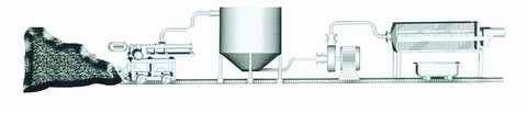 ZQ系列矿井水仓细煤泥自动清挖处理设备