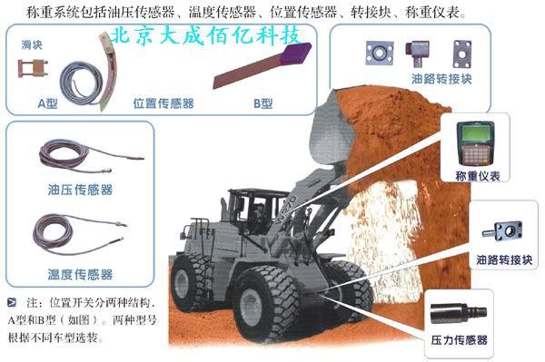 装载机称重系统,铲车称重系统,电子磅,称重仪