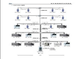 楼宇对讲系统