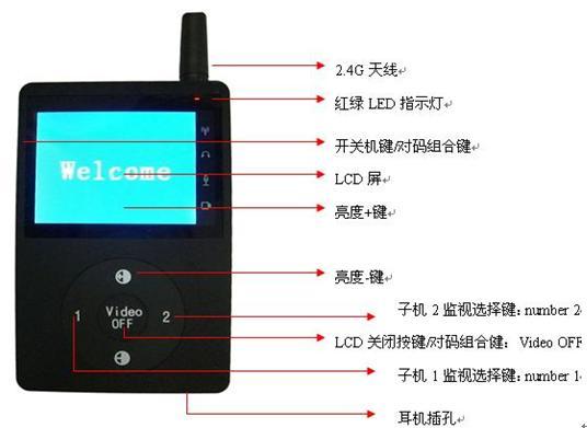 2.4G可视对讲机系统