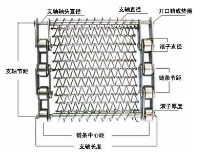 不锈钢金属网带