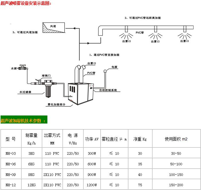 印刷设备电路图
