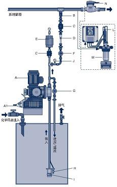 北京海扬鸿业水处理设备有限公司的形象照片