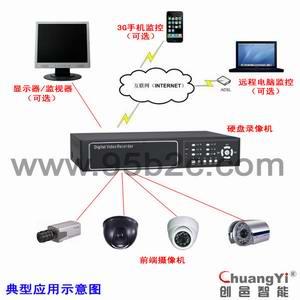 仓库闭路监控系统-企业监控系统-联网闭路监控系统-监控安装