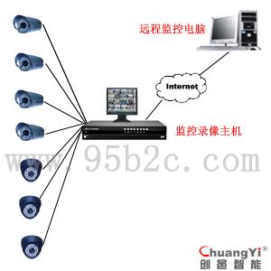 车间远程监控系统-工厂安全保卫监控系统-工厂闭路监控系统