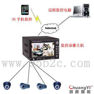 企业闭路监控系统-工业区闭路监控系统-闭路监控系统工程