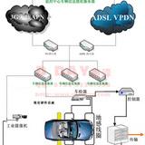 停车场信息采集报送系统