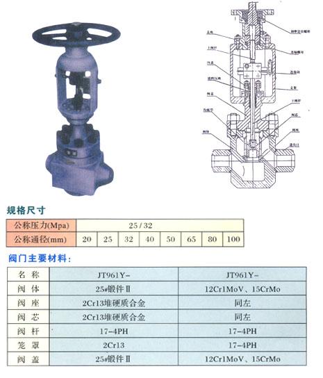 联系方式  jt961y截止调节阀,是我公司专门为火电厂锅炉,汽轮机系统图片