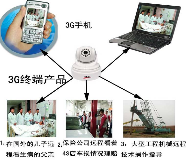 3G视频防盗,网络监控防盗