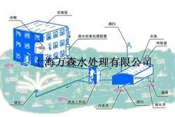 雨水收集净化设备