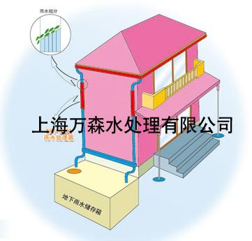 上海万森水处理有限公司的形象照片