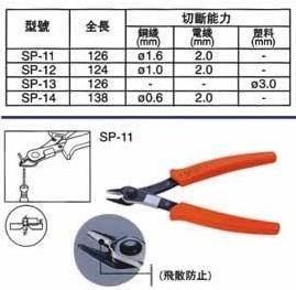 迷你电子钳SP-11 SP-12 SP-13 SP-14