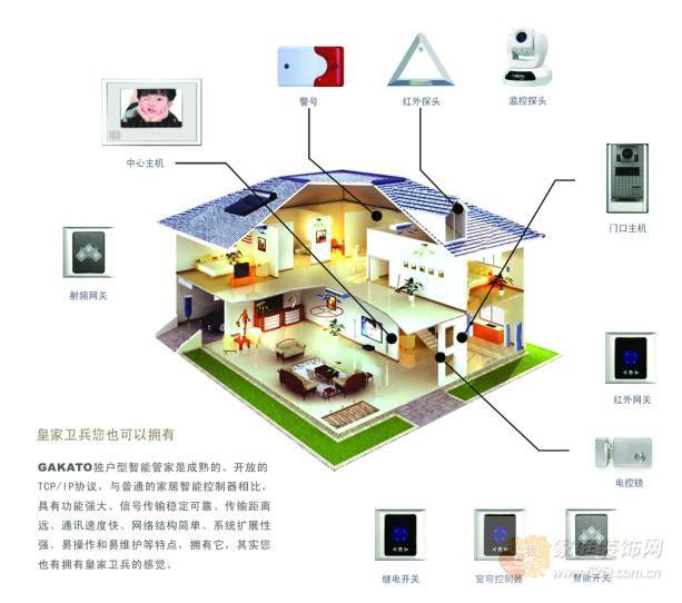 别墅智能家居系统