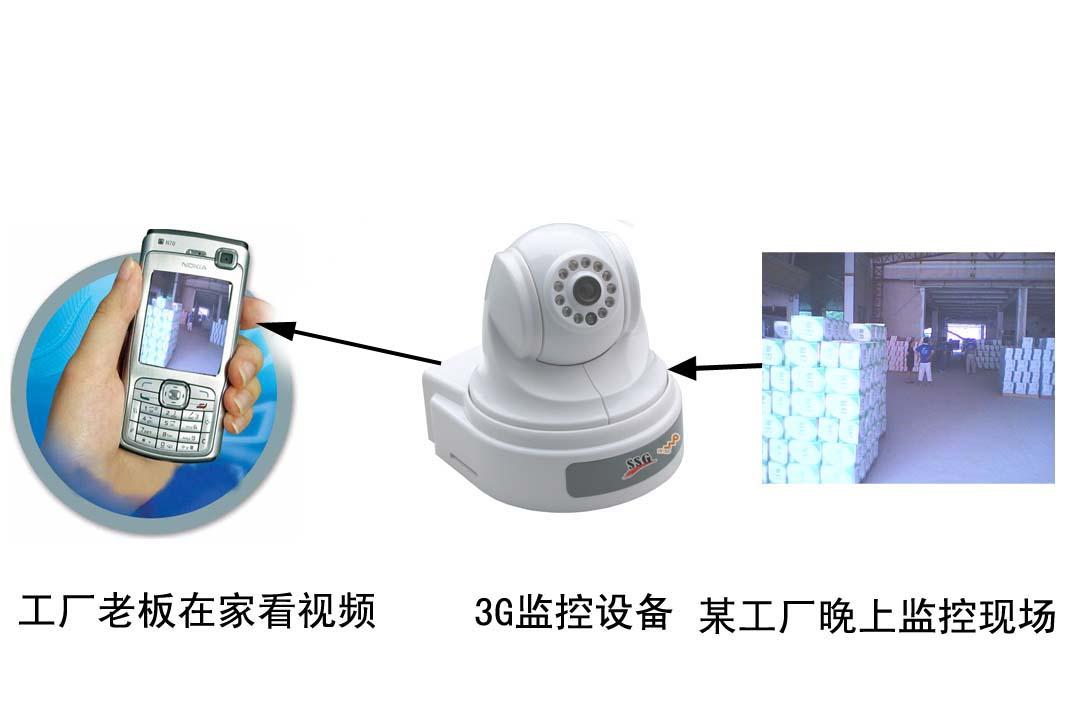 3G安防看家应用:3G移动看家,3G家庭防盗器,3G可视报警器