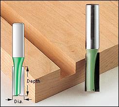 木工铣刀,木工刀具,