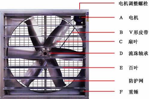伟森WUSUN1380负压风机