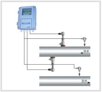 超声波热量表/热能表(厂价现货)