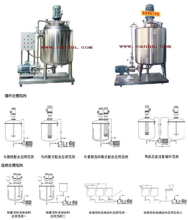 高剪切乳化机组,郑州管线式高剪切