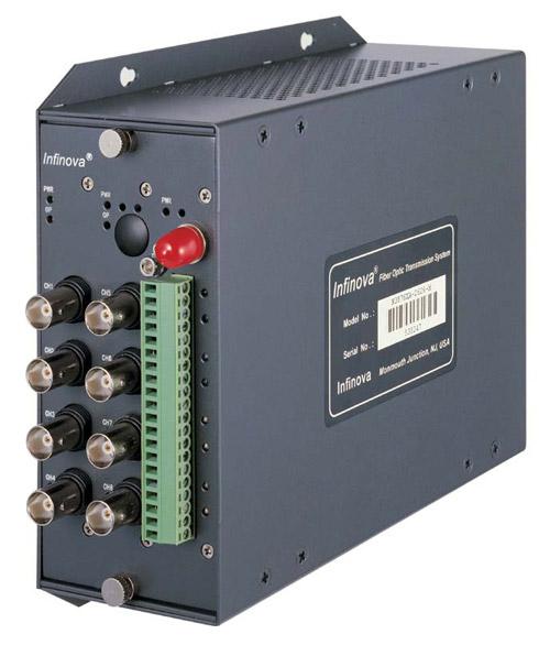 英飞拓光端机N3759促销、英飞拓视频光端机、英飞拓高速公路视频