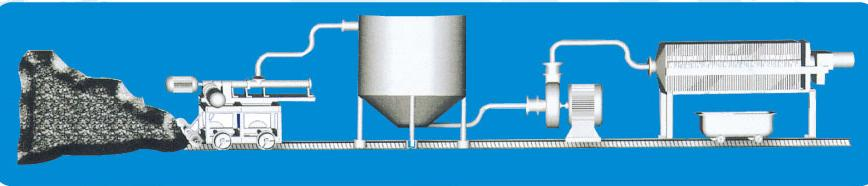 ZQ系列矿井水仓自动清挖处理设备