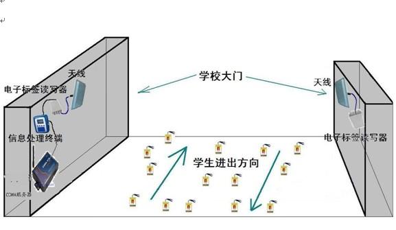 家校通管理系统