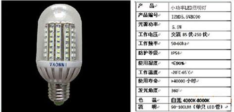 小功率led 照明灯