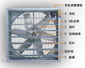 厂房车间专用通风降温产品--土禾风机+水帘