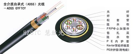 全介质自承式ADSS光缆