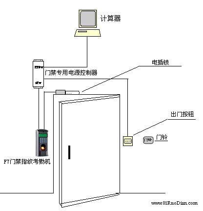 广州门禁系统报价,广州门禁安装