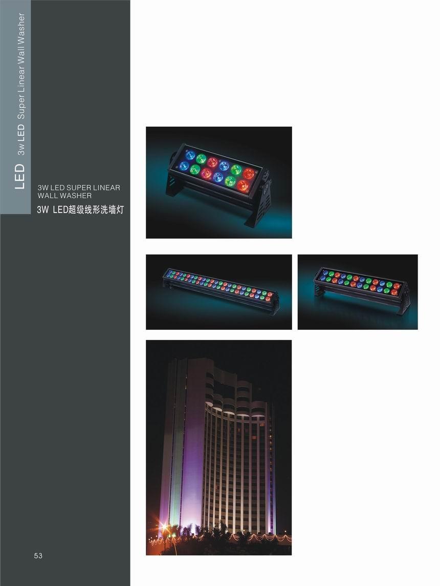 LED点光源照明厂家