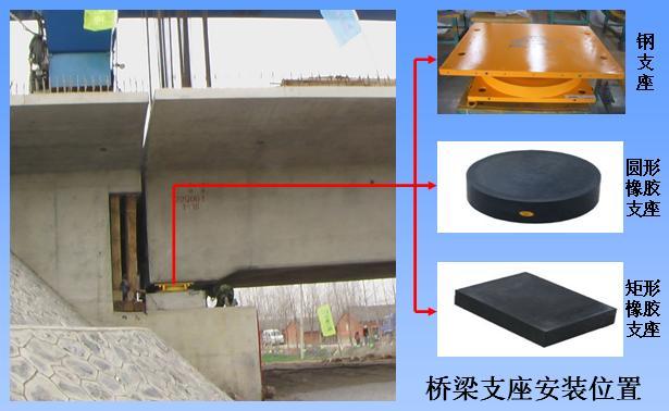 板式桥梁橡胶支座 GJZ矩形 GYZ圆形橡胶支座