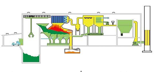 供应方大公司垃圾发电设备和辊压破碎机