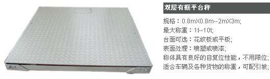 15吨防水电子秤大甩卖