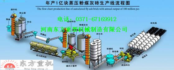 山西年产15万立方蒸养加气混凝土设备生产线工艺流程
