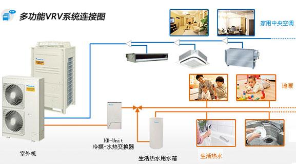 www.sdljxsb.cn大金地暖最放心的家用地暖