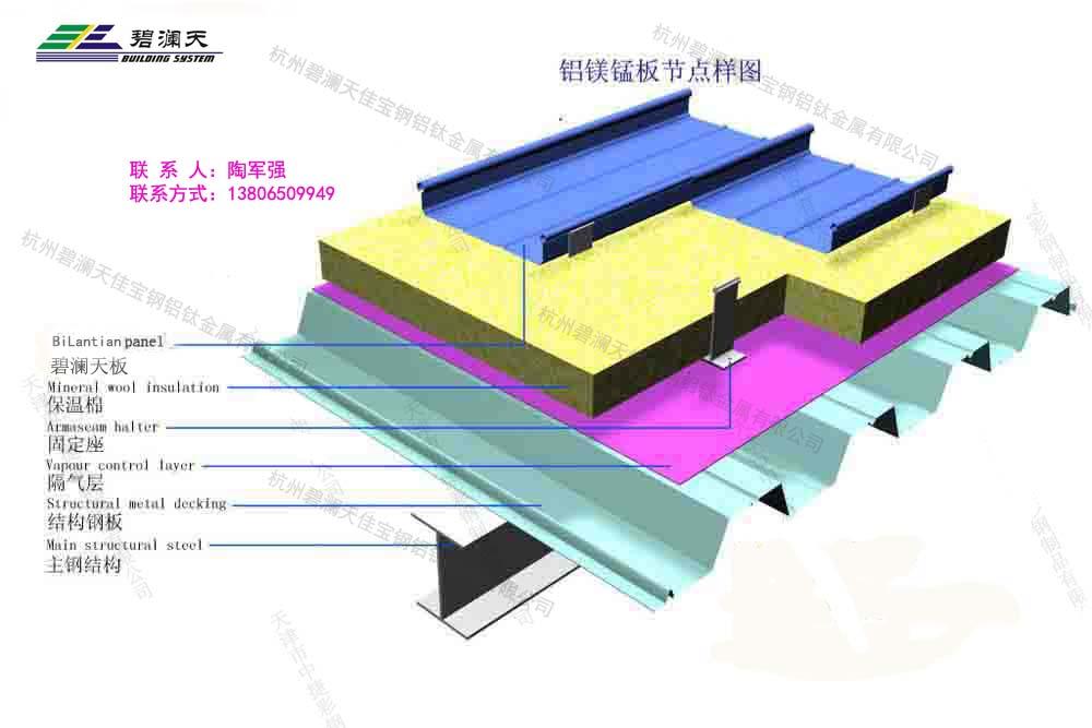 铝镁锰板节点图