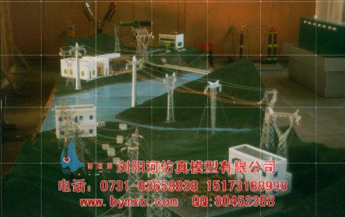 过控装备实验室,控制工程模型,通风空调模型