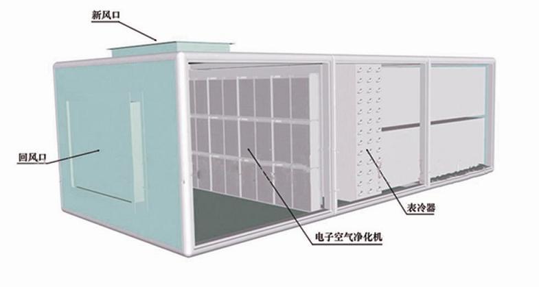 KJFF-2612/2603中央空调风(柜)道式电子空气净化机