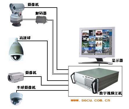 虹口区安装监控摄像头,安装远程视频监控