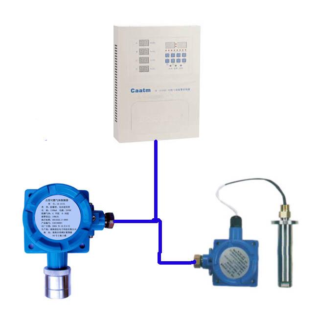 青岛气体报警器生产厂家:可燃气体报警器 气体检测仪