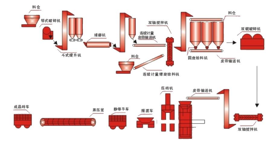 河南昇龙机械设备有限公司的形象照片