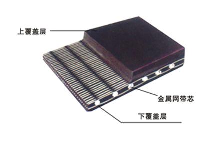 耐灼烧金属网芯输送带