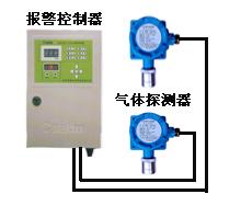 浙江氯化氢气体报警器  杭州氯化氢浓度报警器