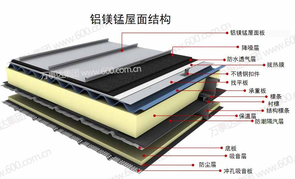 铝镁锰屋面系统 铝镁锰屋面系统规格 山东铝镁锰屋面系统生产