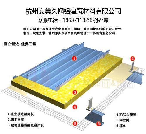 铝镁锰板,钛板