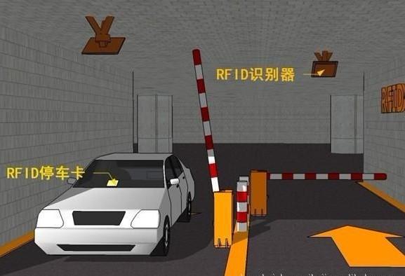 木兰 智能停车场管理系统