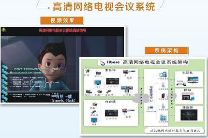 高清网络电视会议系统