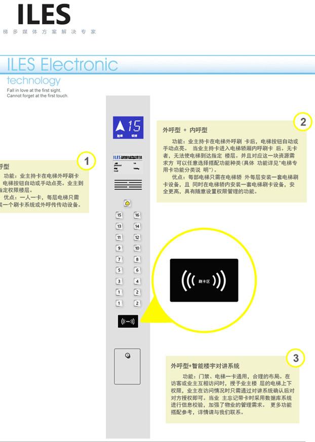 智居杰成电梯智能IC刷卡控制系统